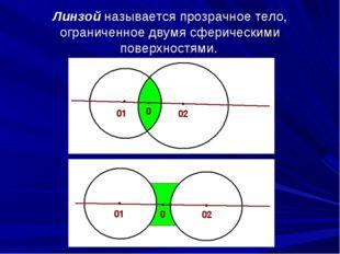 Линзой называется прозрачное тело, ограниченное двумя сферическими поверхност