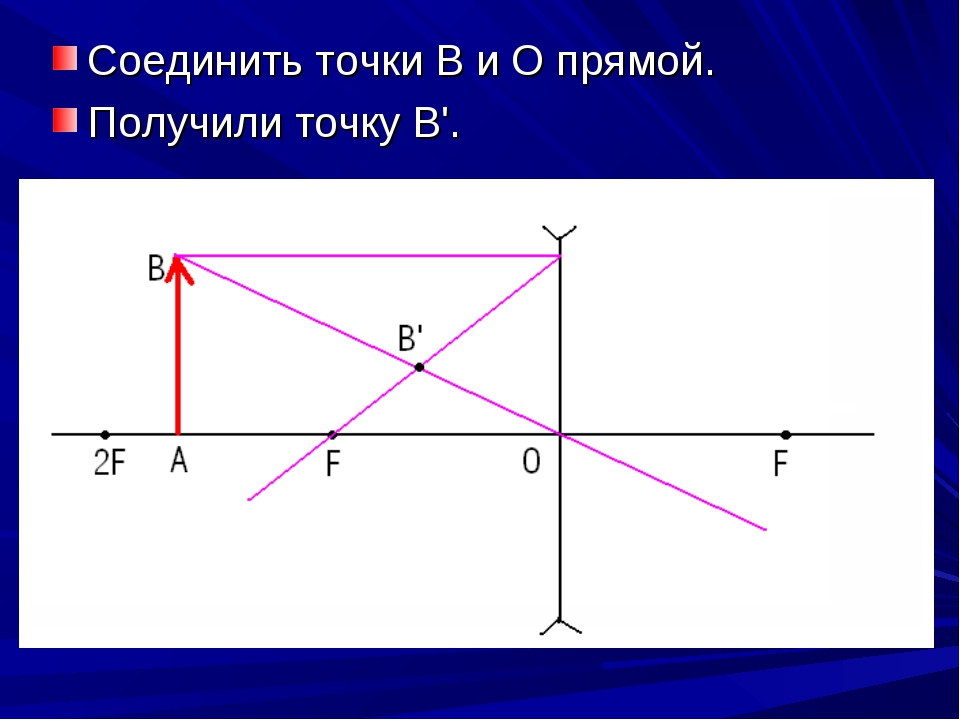 Соединить точки В и О прямой. Получили точку В'.