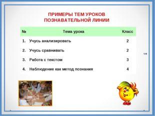 С-32 ПРИМЕРЫ ТЕМ УРОКОВ ПОЗНАВАТЕЛЬНОЙ ЛИНИИ №Тема урокаКласс 1.Учусь анал