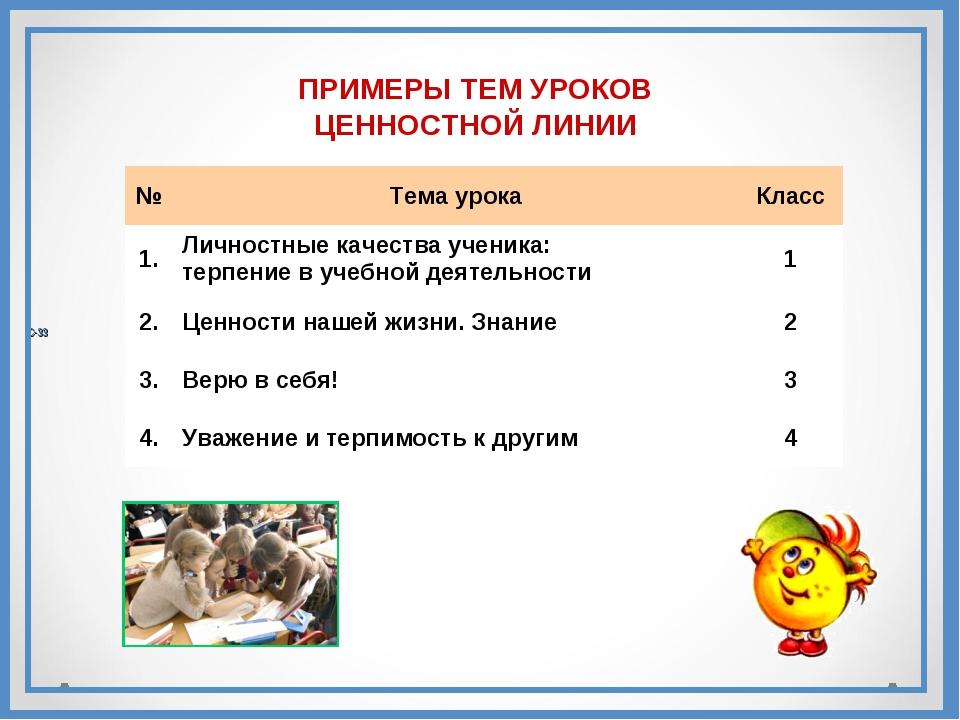 С-33 ПРИМЕРЫ ТЕМ УРОКОВ ЦЕННОСТНОЙ ЛИНИИ №Тема урокаКласс 1.Личностные кач...