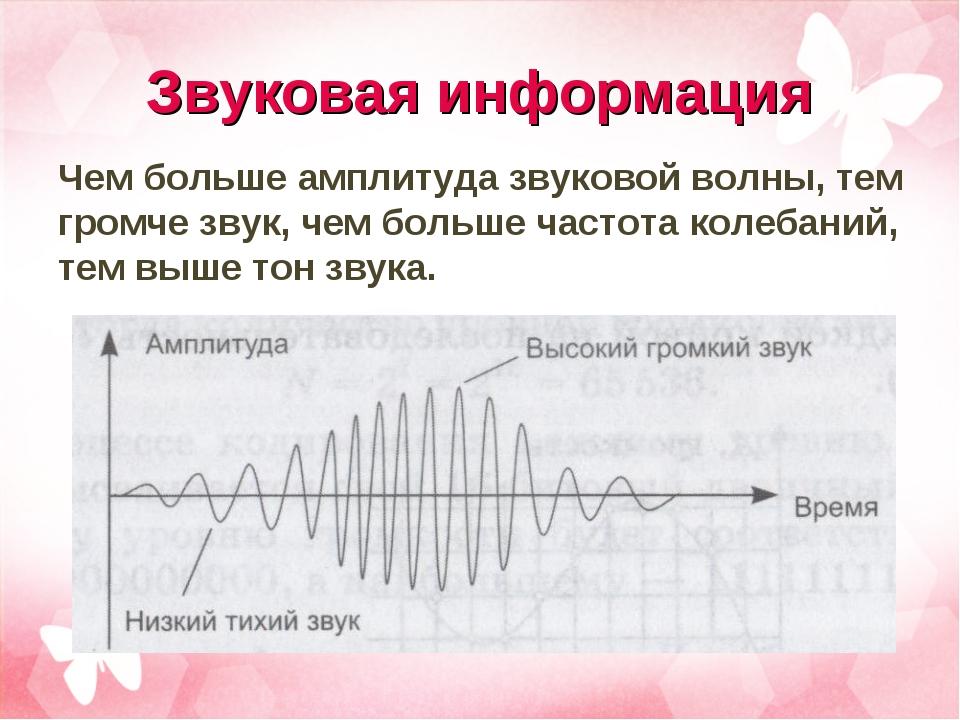 Звуковая информация Чем больше амплитуда звуковой волны, тем громче звук, чем...