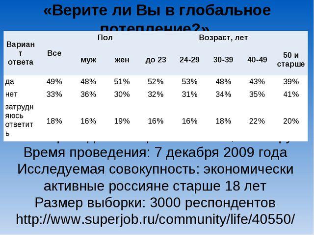 «Верите ли Вы в глобальное потепление?» Место проведения опроса: Россия, все...