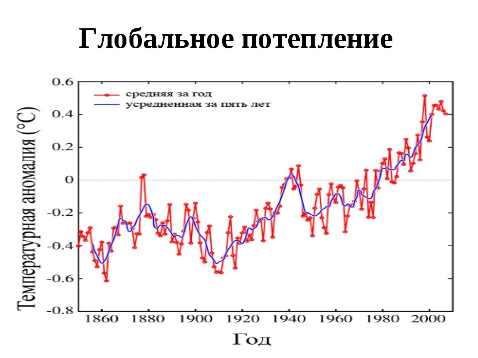 Погода в кравцово выборгского района ленинградской области