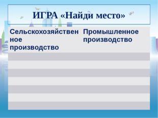 ИГРА «Найди место» Сельскохозяйственное производство Промышленное производств