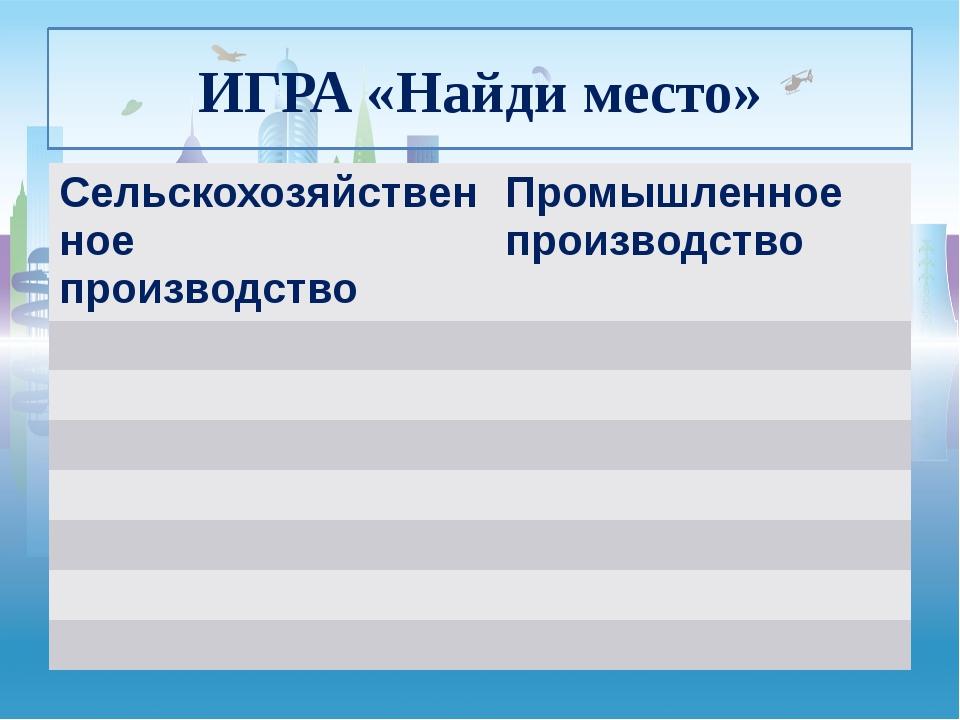 ИГРА «Найди место» Сельскохозяйственное производство Промышленное производств...