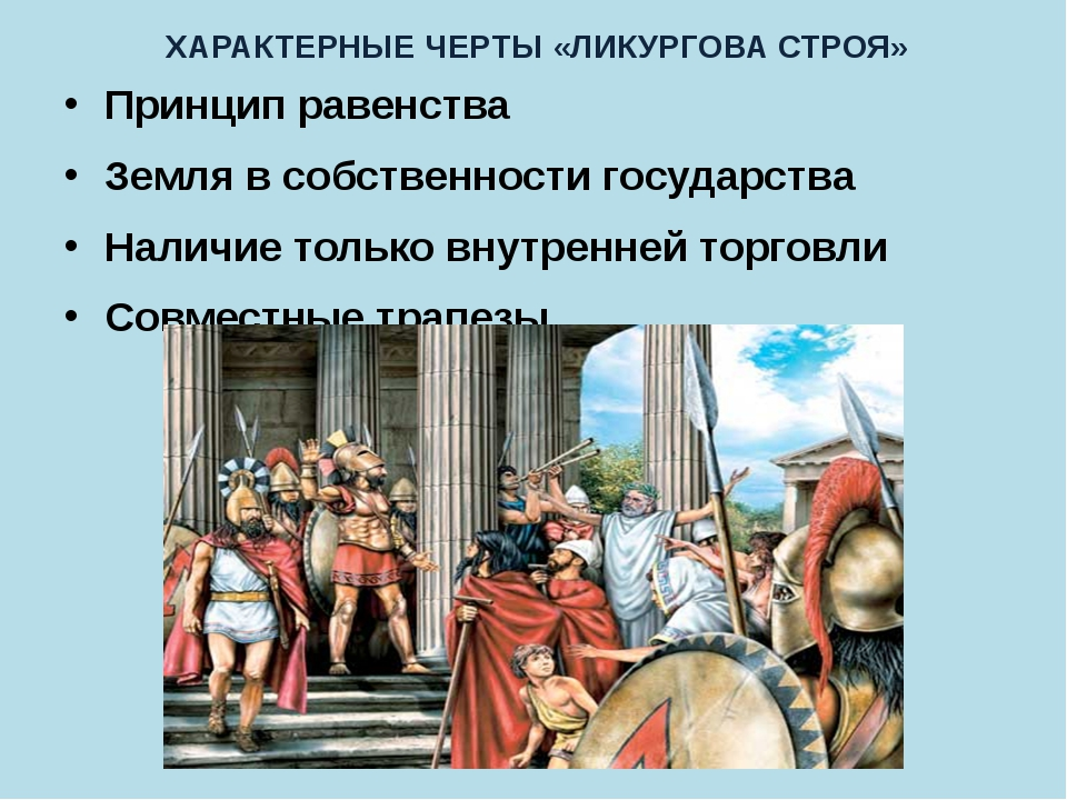 ХАРАКТЕРНЫЕ ЧЕРТЫ «ЛИКУРГОВА СТРОЯ» Принцип равенства Земля в собственности г...