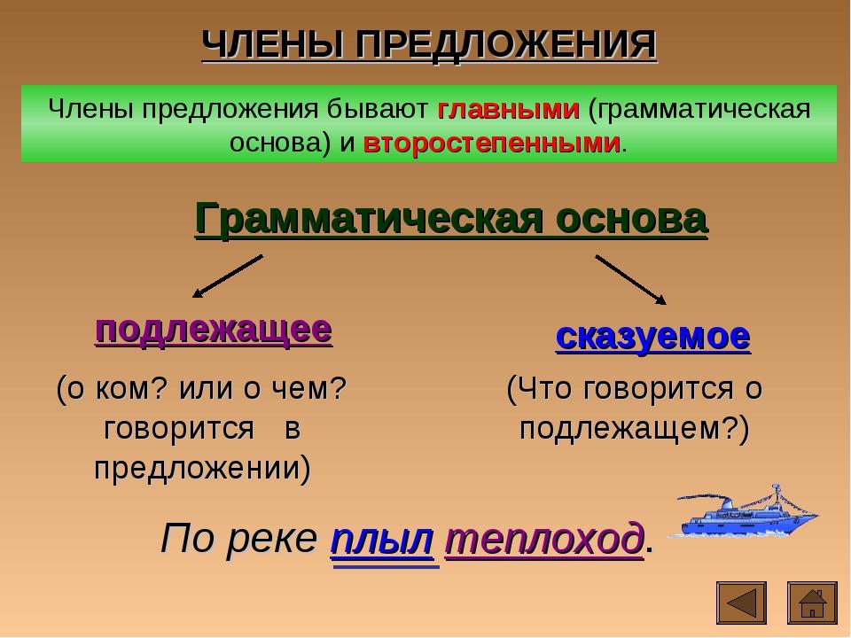ЧЛЕНЫ ПРЕДЛОЖЕНИЯ Члены предложения бывают главными (грамматическая основа) и...