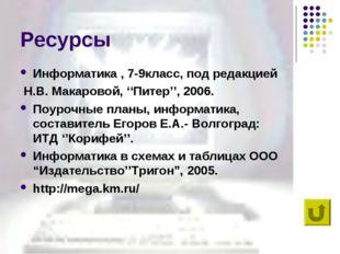 Ресурсы Информатика , 7-9класс, под редакцией Н.В. Макаровой, ''Питер'', 2006