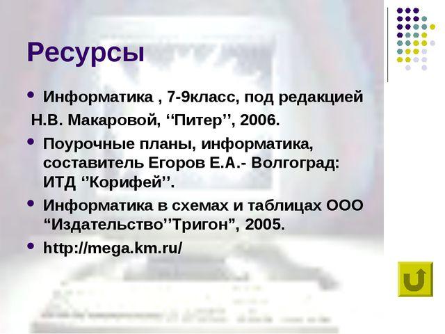 Ресурсы Информатика , 7-9класс, под редакцией Н.В. Макаровой, ''Питер'', 2006...