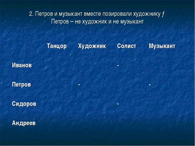 2. Петров и музыкант вместе позировали художнику → Петров – не художник и не...