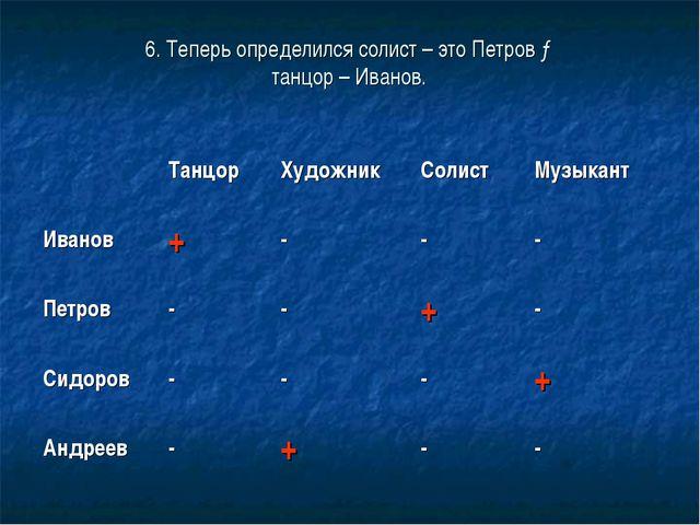6. Теперь определился солист – это Петров → танцор – Иванов.
