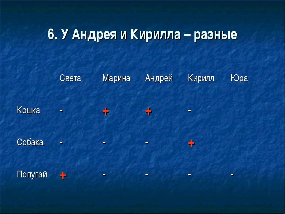 6. У Андрея и Кирилла – разные
