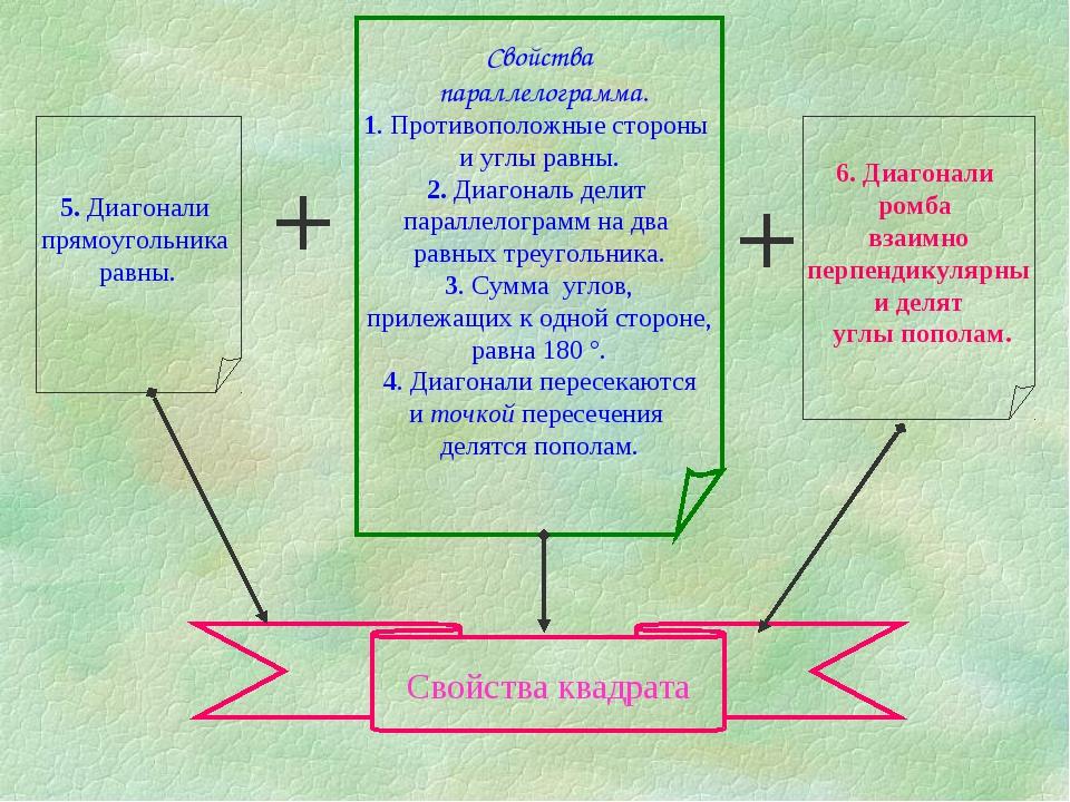Свойства параллелограмма. 1. Противоположные стороны и углы равны. 2. Диагон...