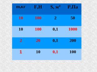 m,кгF,НS, м²Р,Па 10100250 101000,11000 2200,1200 1100,1100