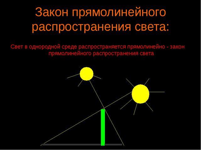 Закон прямолинейного распространения света: Свет в однородной среде распростр...