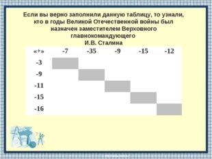 Если вы верно заполнили данную таблицу, то узнали, кто в годы Великой Отечес