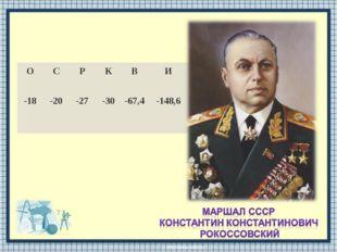 О С Р К В И -18-20-27-30-67,4-148,6