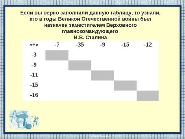 Если вы верно заполнили данную таблицу, то узнали, кто в годы Великой Отечес...