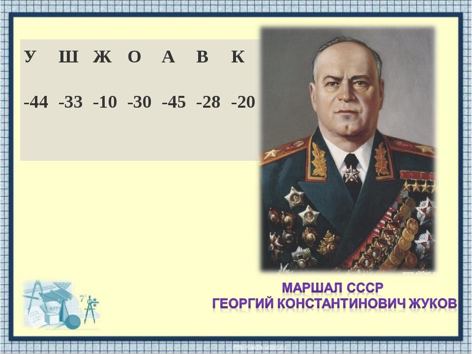 У Ш Ж О А В К -44-33-10-30-45-28-20