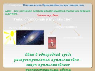 Источники света Тела, способные излучать свет естественные искусственные Свет