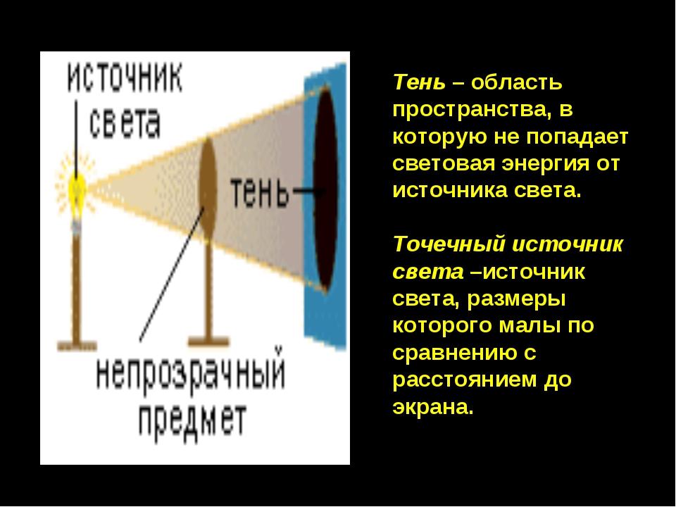 Тень – область пространства, в которую не попадает световая энергия от источн...