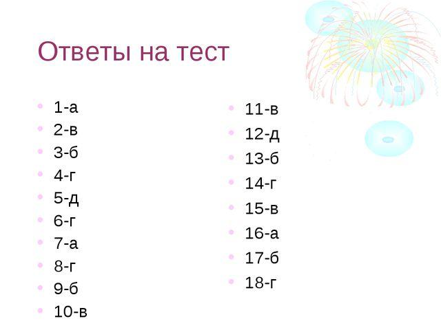 Ответы на тест 1-а 2-в 3-б 4-г 5-д 6-г 7-а 8-г 9-б 10-в 11-в 12-д 13-б 14-г 1...