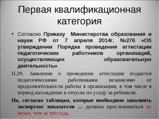 Первая квалификационная категория Согласно Приказу Министерства образования и