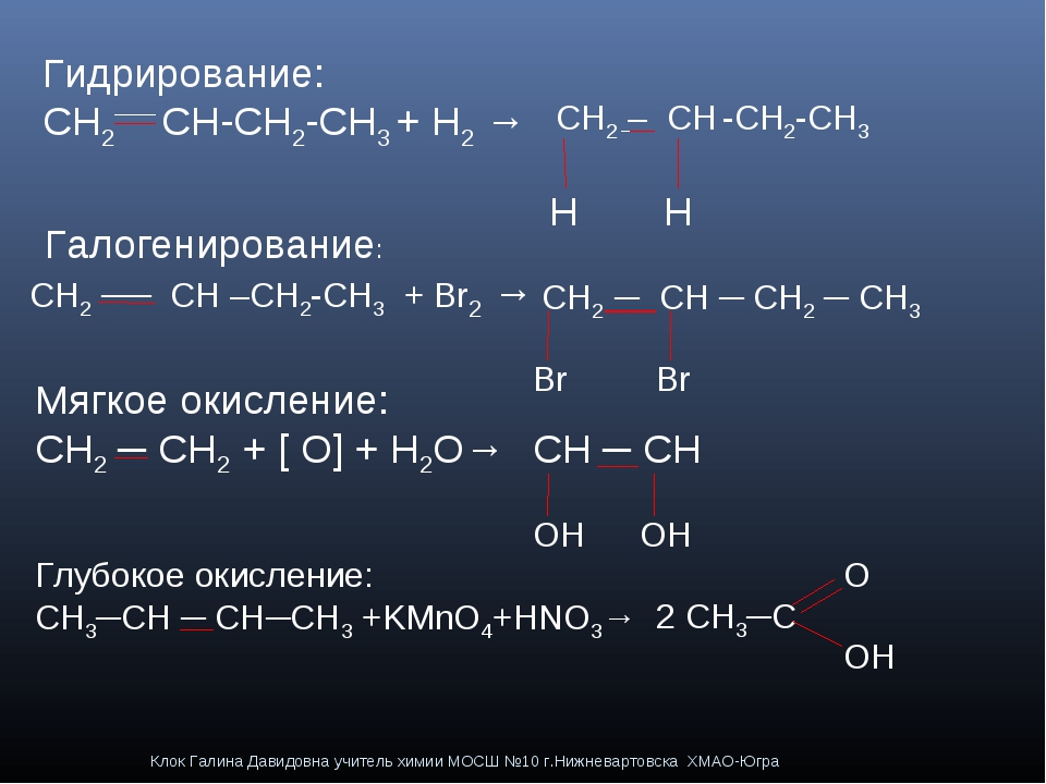 Гидрирование: CH2 CH-CH2-CH3 + H2 →   CH2 – CH -CH2-CH3 Галогенирование...