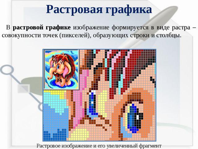 В растровой графике изображение формируется в виде растра – совокупности точе...