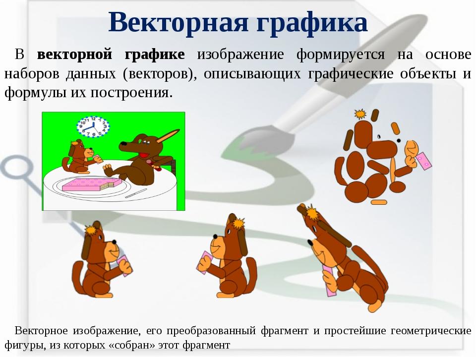 В векторной графике изображение формируется на основе наборов данных (векторо...