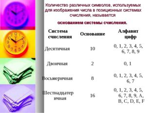 Количество различных символов, используемых для изображения числа в позиционн