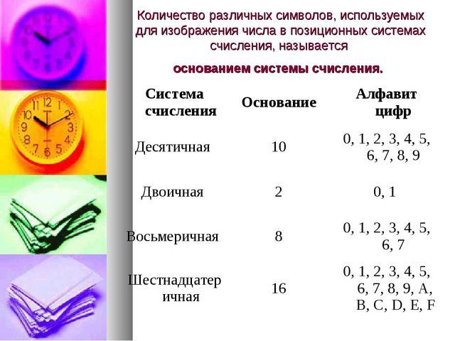 Количество различных символов, используемых для изображения числа в позиционн...
