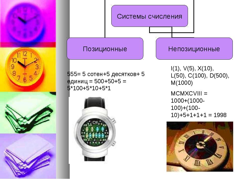 I(1), V(5), X(10), L(50), C(100), D(500), M(1000) MCMXCVIII = 1000+(1000-100)...