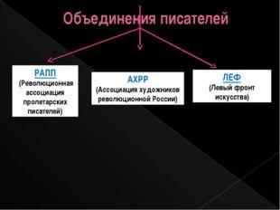 Объединения писателей РАПП ((Революционная ассоциация пролетарских писателей)