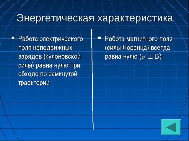 Энергетическая характеристика Работа электрического поля неподвижных зарядов...