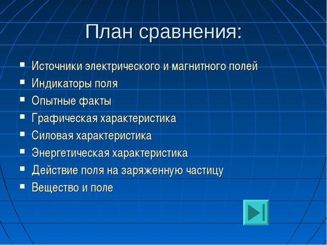 План сравнения: Источники электрического и магнитного полей Индикаторы поля О...