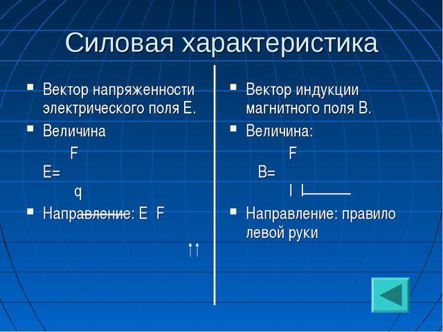 Силовая характеристика Вектор напряженности электрического поля Е. Величина F...