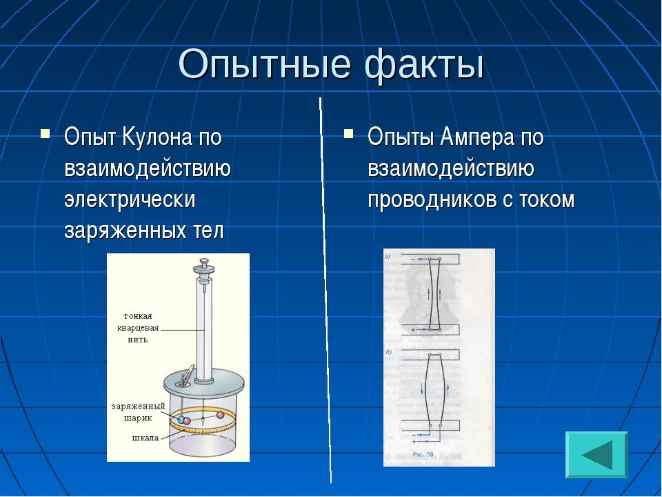 Опытные факты Опыт Кулона по взаимодействию электрически заряженных тел Опыты...