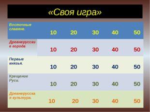 Восточные славяне. 20 баллов - Одна ее часть состояла из «лучших» – бояр и н