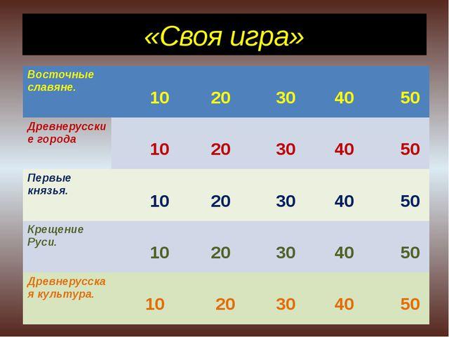 Восточные славяне. 20 баллов - Одна ее часть состояла из «лучших» – бояр и н...