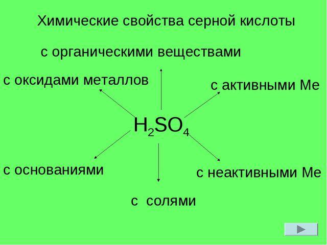 Химические свойства серной кислоты H2SO4 с активными Ме с неактивными Ме с со...