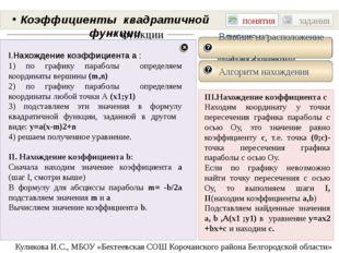 функции Коэффициенты квадратичной функции понятия задания Куликова И.С., МБОУ