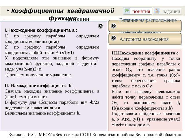 функции Коэффициенты квадратичной функции понятия задания Куликова И.С., МБОУ...