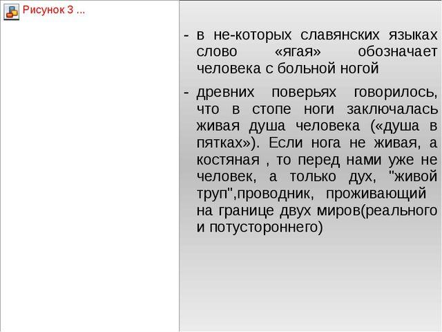в некоторых славянских языках слово «ягая» обозначает человека с больной но...