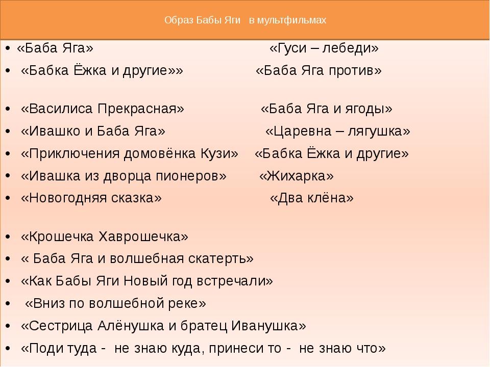«Баба Яга» «Гуси – лебеди» «Бабка Ёжка и другие»» «Баба Яга против» «Василиса...