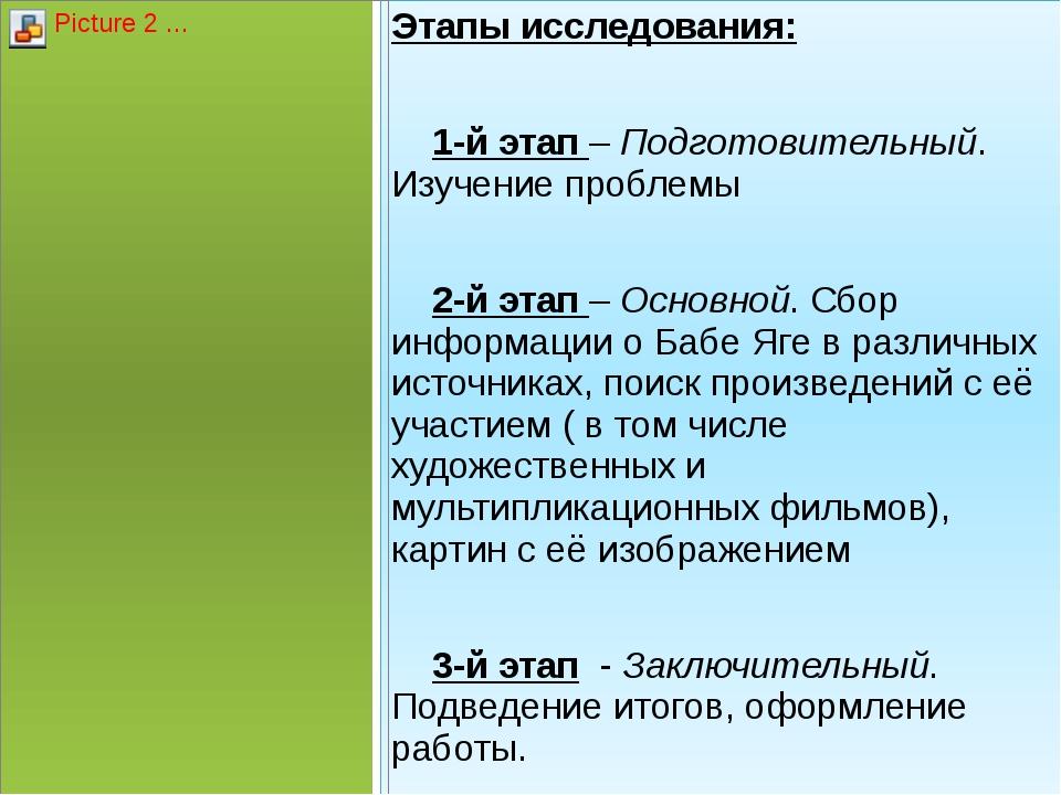 Этапы исследования:  1-й этап – Подготовительный. Изучение проблемы  2-й э...