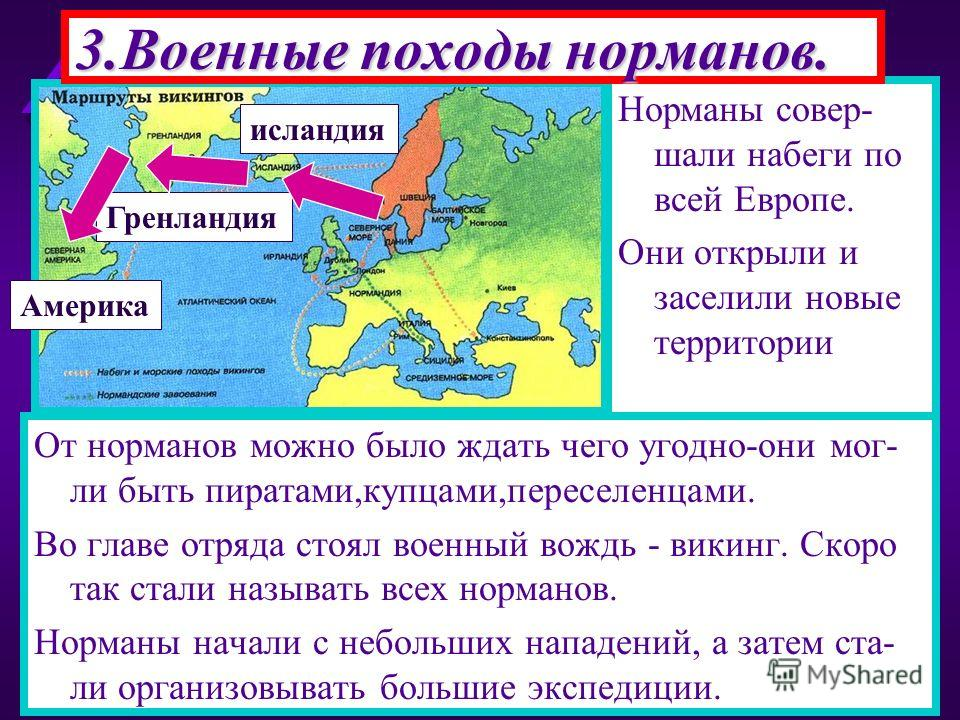 http://images.myshared.ru/822571/slide_7.jpg