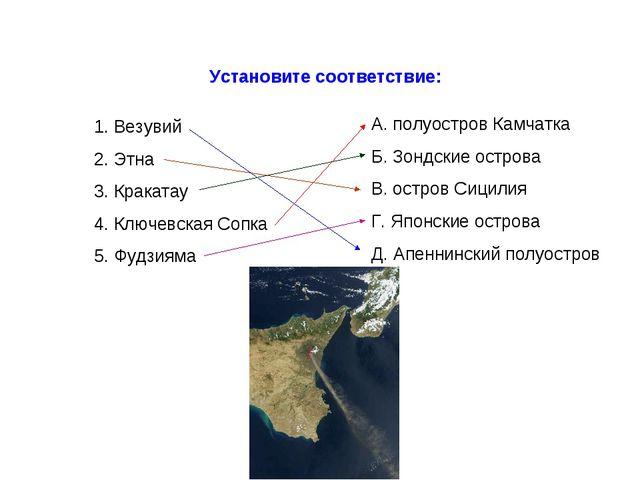1. Везувий 2. Этна 3. Кракатау 4. Ключевская Сопка 5. Фудзияма А. полуостров...