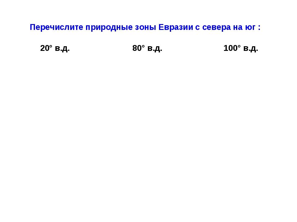 Перечислите природные зоны Евразии с севера на юг : 20° в.д.80° в.д.100° в.д.