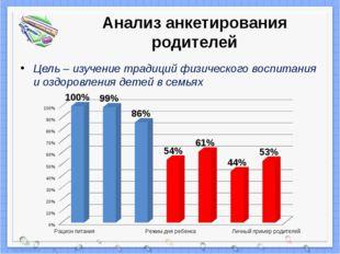 Анализ анкетирования родителей Цель – изучение традиций физического воспитани